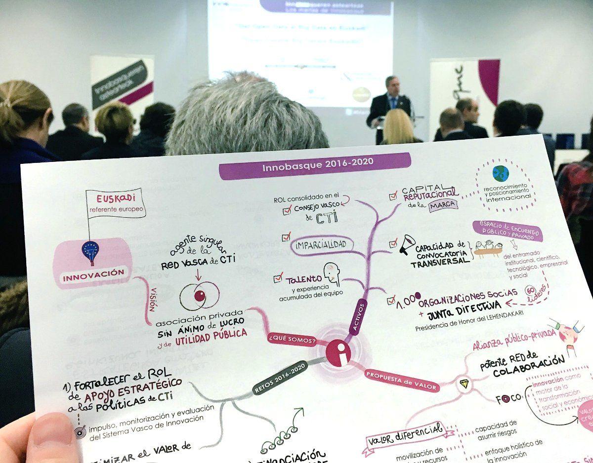 El acto ha corrido a cargo de Innobasque, que ha presentado su plan estratégico de innovación 2016-2020