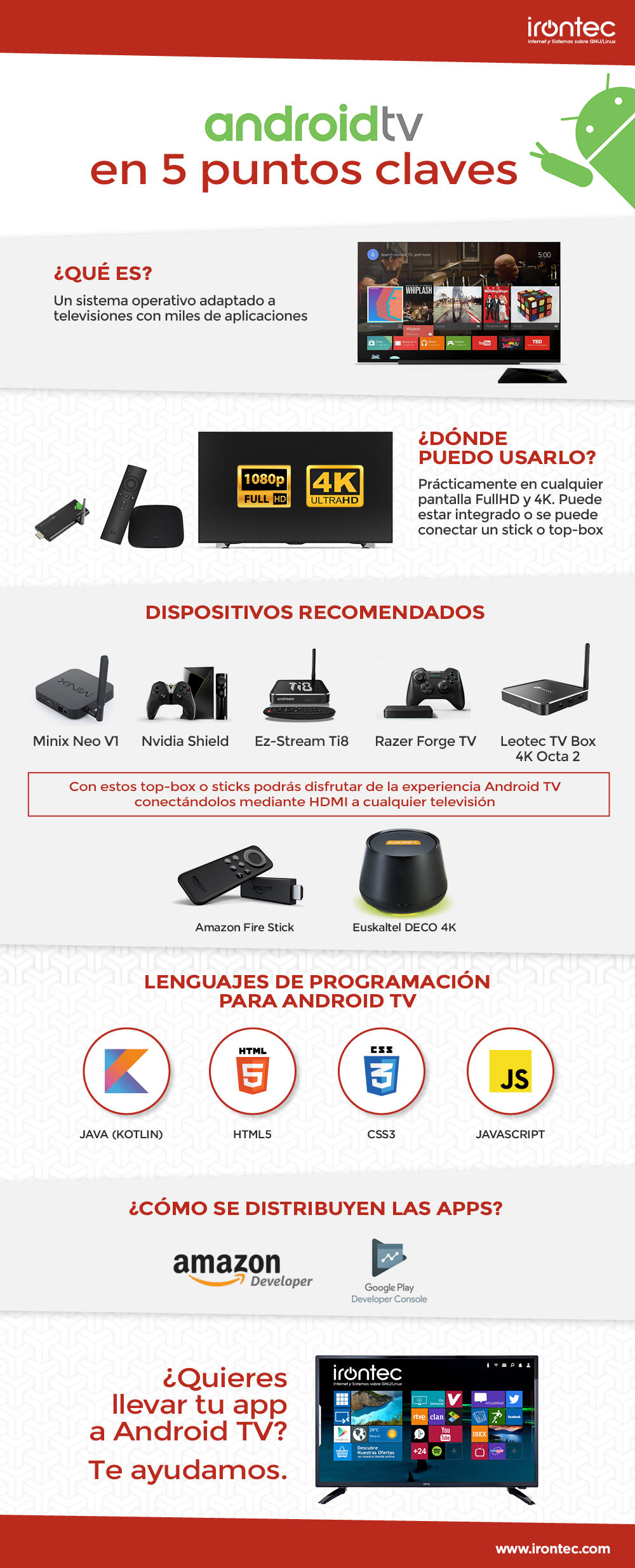 Android TV en cinco puntos clave