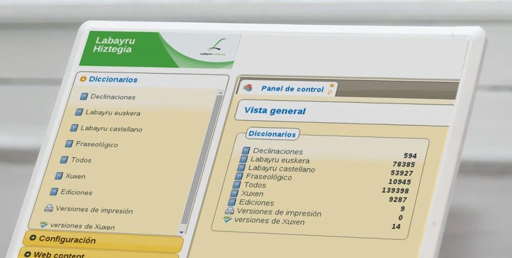 Panel de control aplicación móvil Labayru