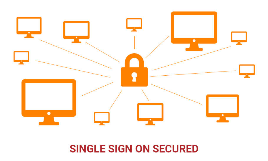 single sign on secured SSO irontec