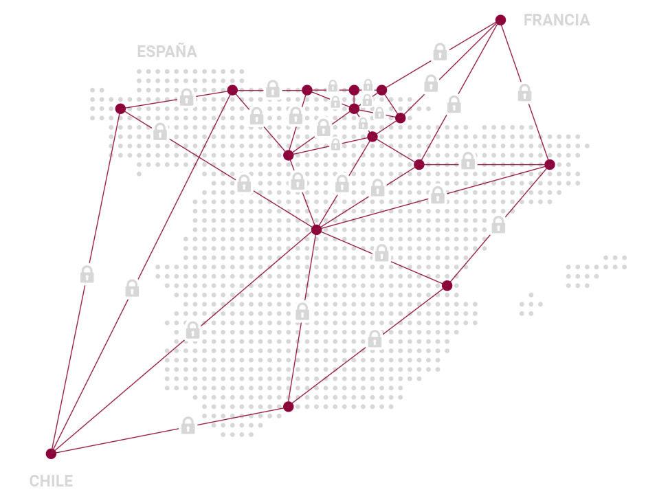 securización comunicaciones Ausolan a través de una Red Privada Virtual