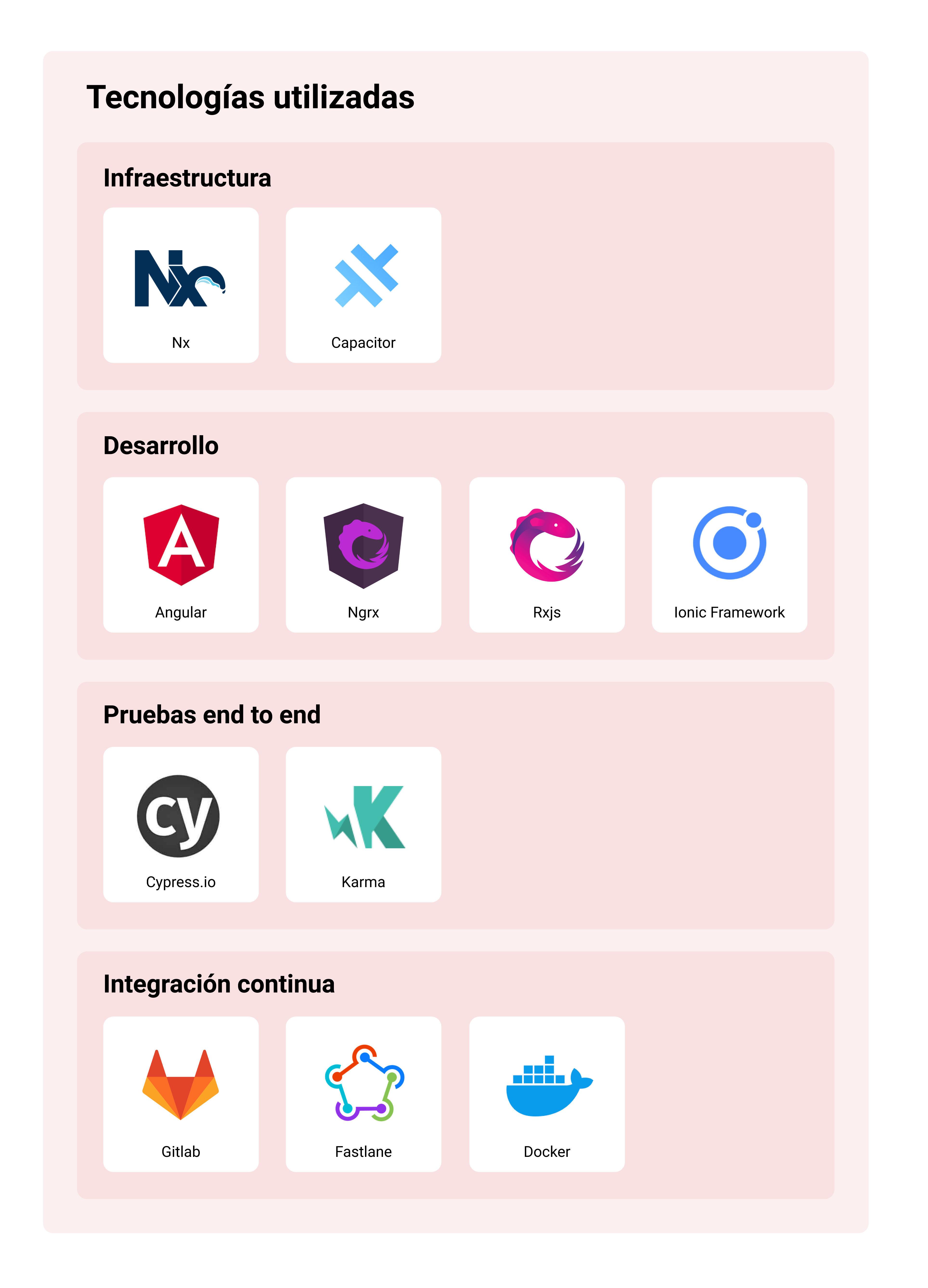 Logos herramientas desarrollo web