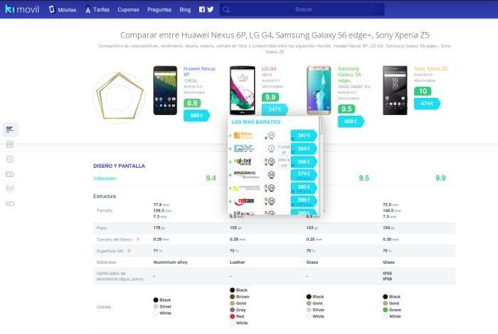 Kimovil es más eficiente, rápido y seguro gracias a la colaboración de Irontec