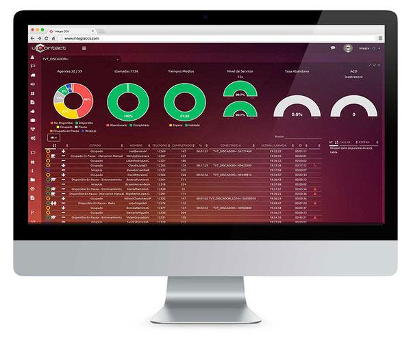 Monitorización en tiempo real para supervisores
