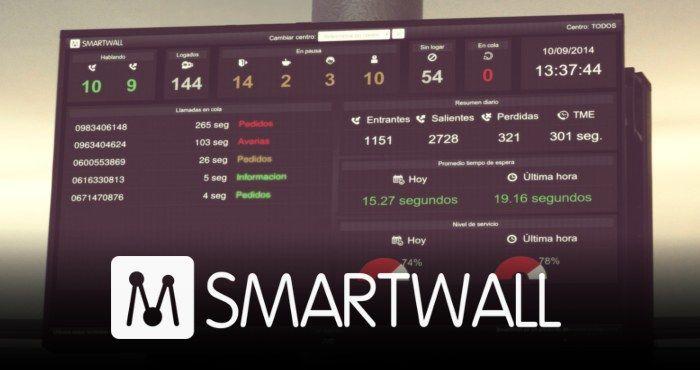SmartWall: supervisión en tiempo real de tu telefonía IP para Call Center