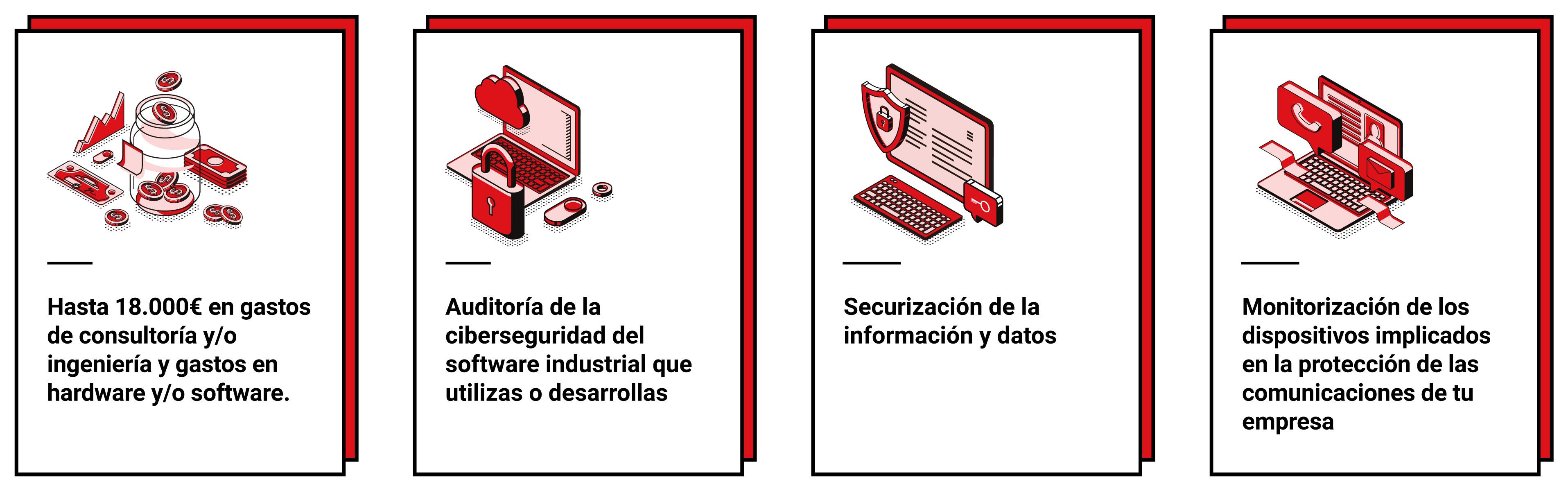 condiciones ayudas ciberseguridad euskadi