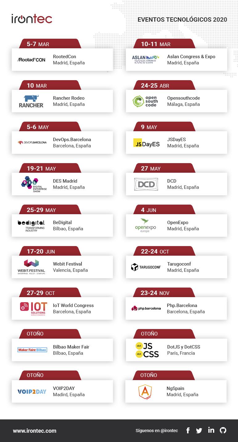 Eventos tecnológicos open source otoño 2018