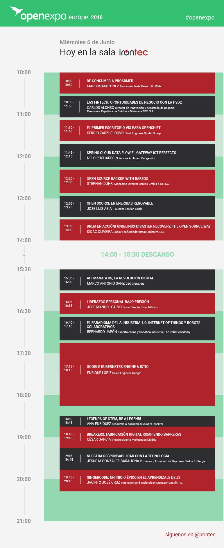 Programa sala Irontec Open Expo 2018 6 junio